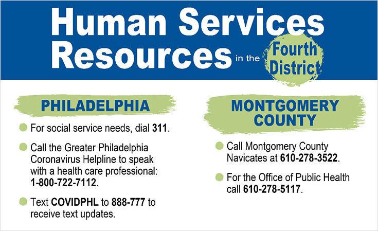 Human Services Resources