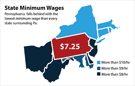 State Minimum Wages