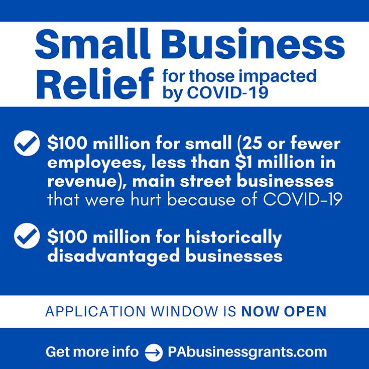 Business Grants Open