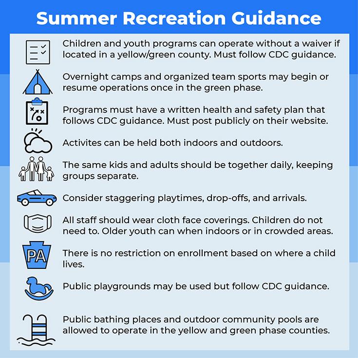 Summer Recreation Guidance
