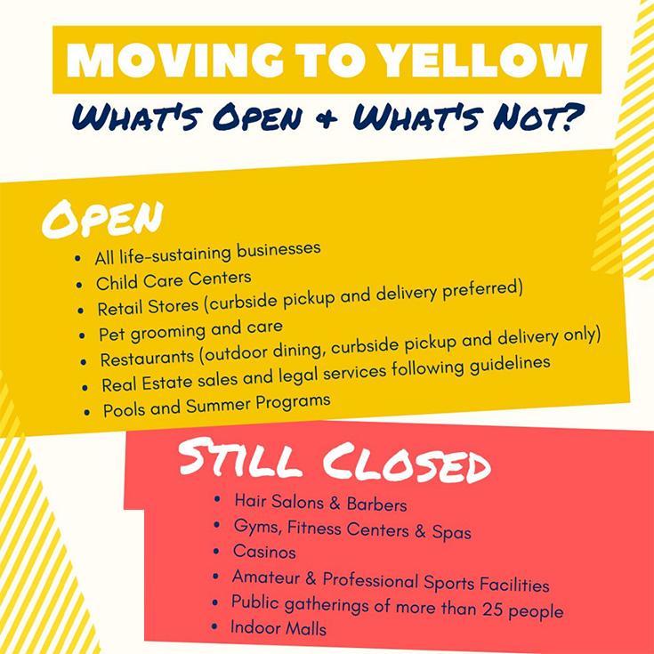 Yellow Phase Begins in Philadelphia Region