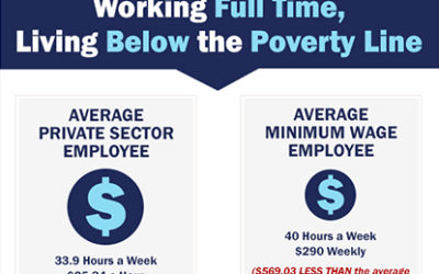 Working Full-Time, Stuck Below the Poverty Line